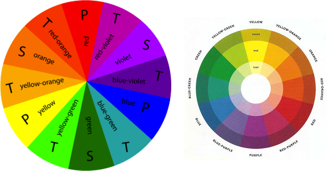 A Color Wheel Consisting Of 12 Segments Is Based On 3 Primary Colors Red Yellow And Blue When Combined The Give Secondary Green